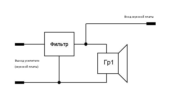 Схема для измерений