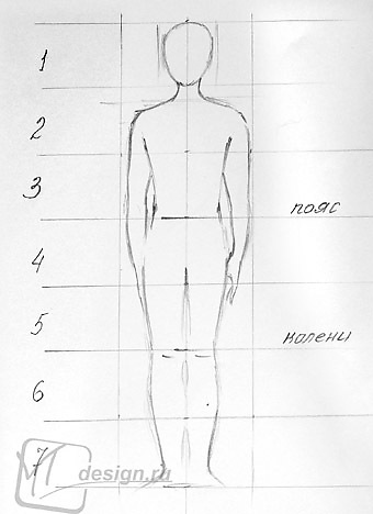 Рисунок человека карандашом по пропорциям